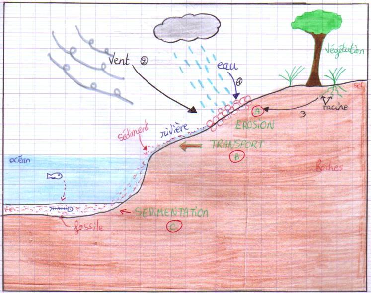 geologie-5eme