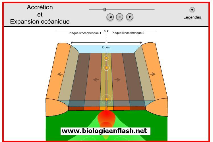 accretion-dorsale1