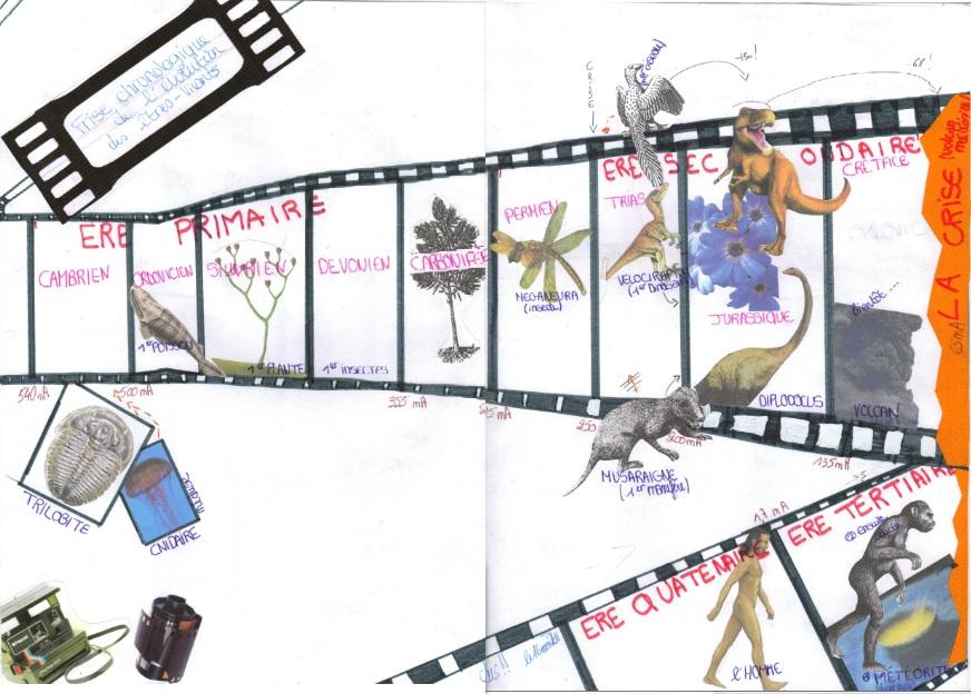 télécharger le film rencontre en ligne Cagnes-sur-Mer