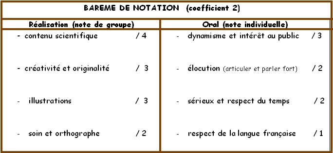 Comment avoir des bonnes notes en 4eme for Comment obtenir des plans