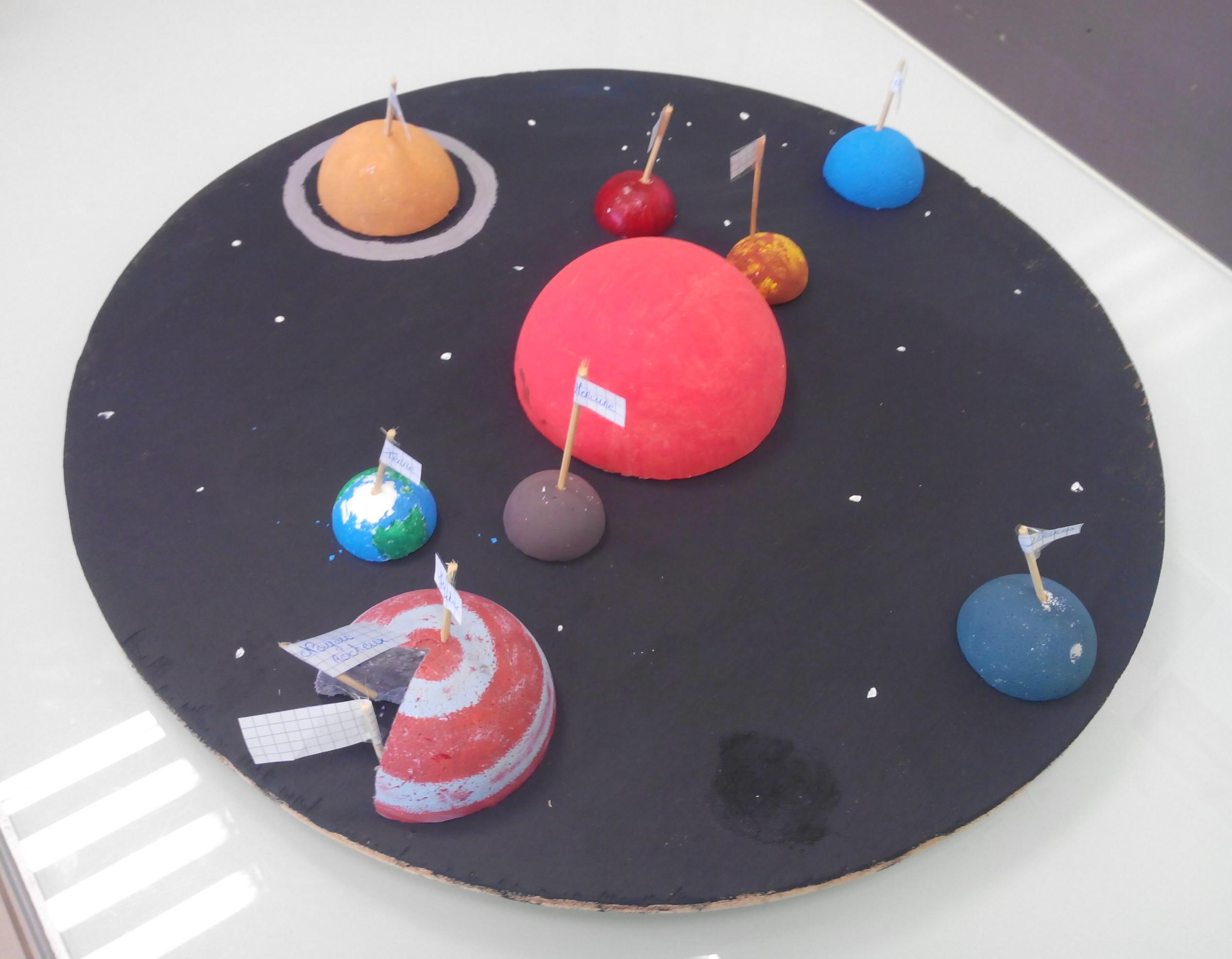 Modélisation du système solaire SVT 2nde (4)