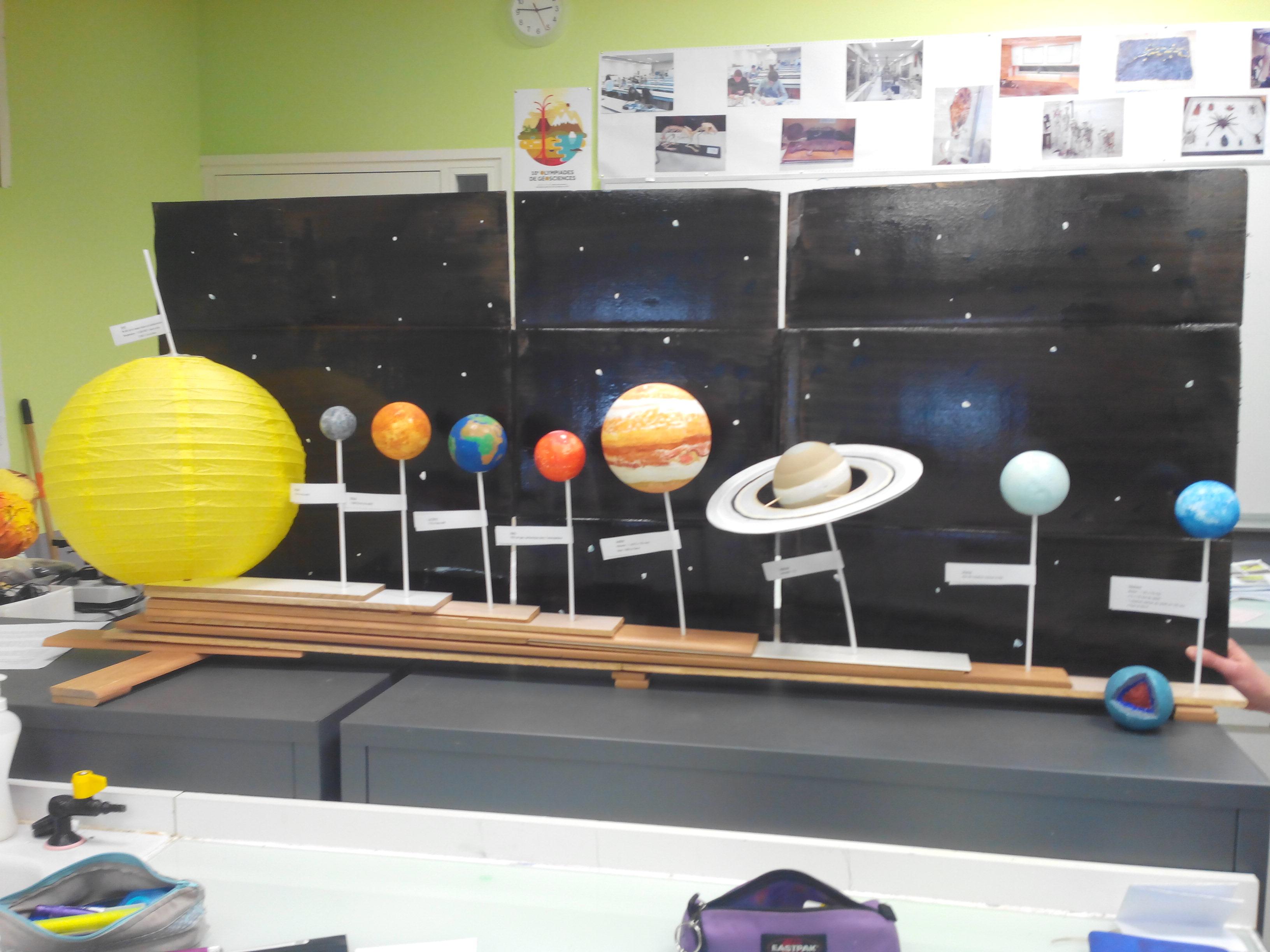 Modélisation du système solaire SVT 2nde (7)