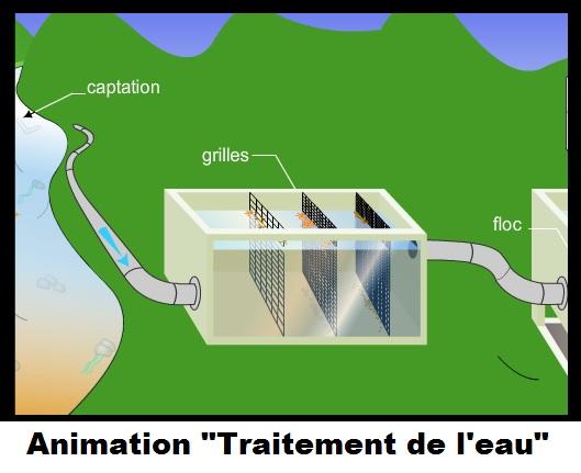 animation traitement de l'eau