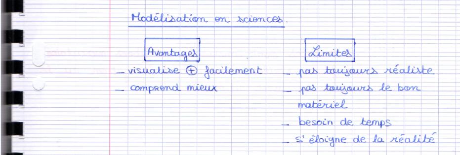 modélisation en sciences SVT réflexion