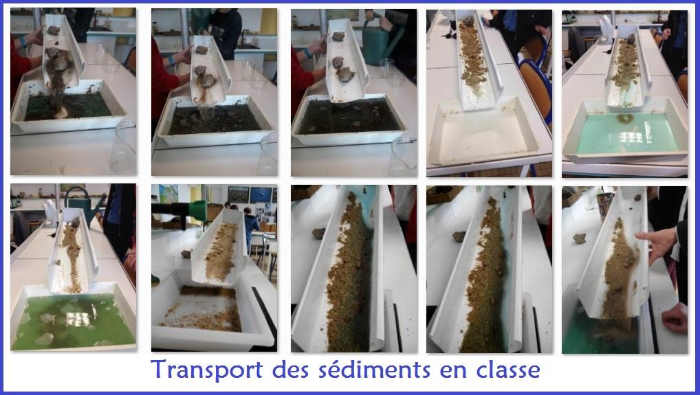 transport des sédiments en classe SVT érosion rivière expérimentale
