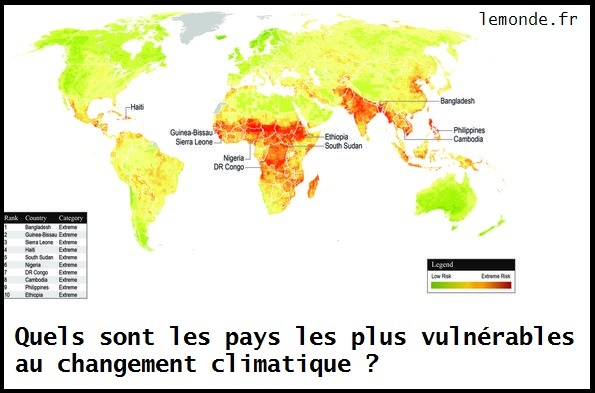 changement climatiques pays vulnérables
