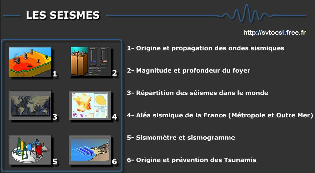 6 animations sur les séismes SVT géologie