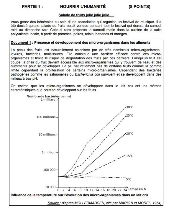 salade de fruits SVT sujet 1ère ES L épreuves anticipées 2015