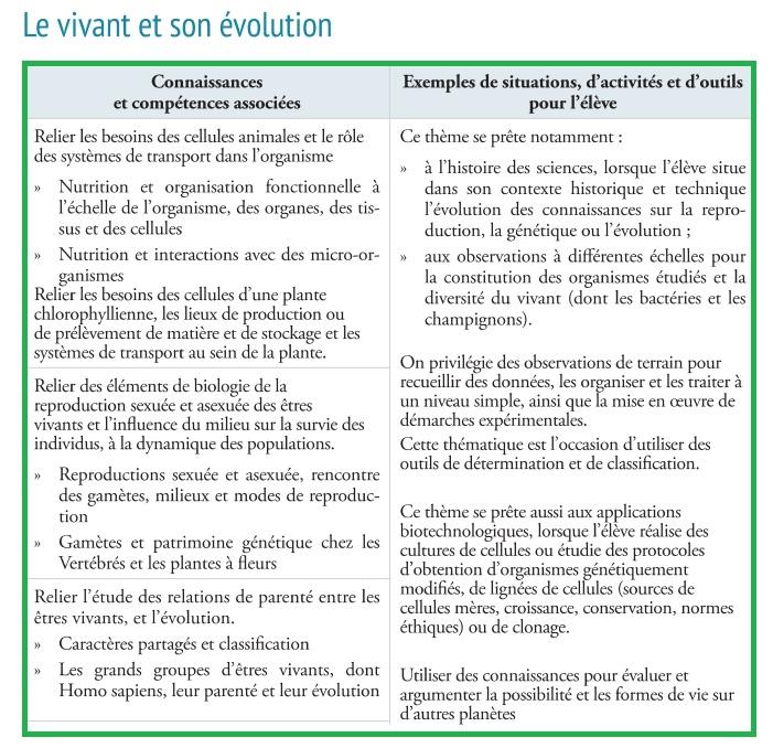 Vivant et son évolution cellules génétique nouveaux programmes SVT collège 2016