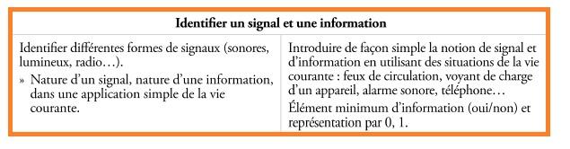 identifier un signal et une information SVT sciences