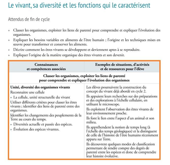 le vivant diversité fonctions programmes sciences CM1 CM2 6ème