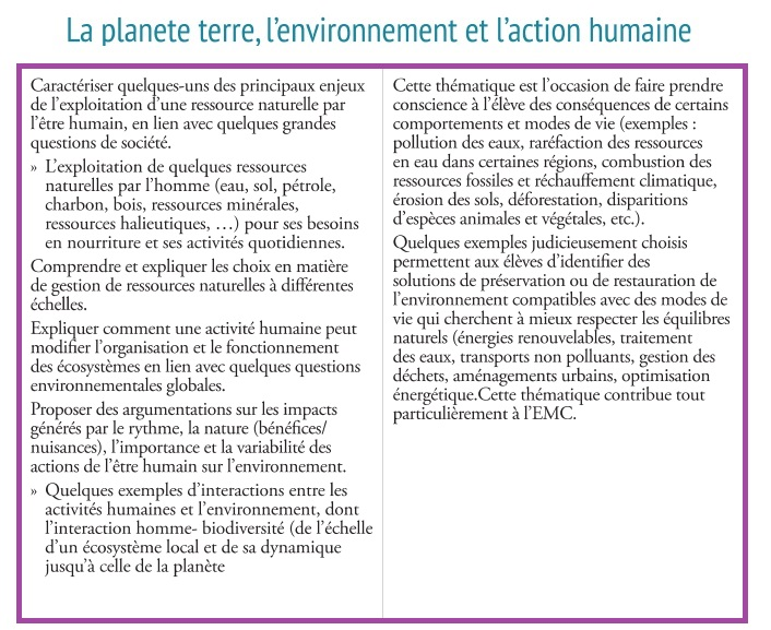 ressources naturelles écosystème impacts homme SVT cycle 4