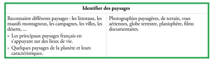 identifier les paysages Programmes CP CE1 CE2