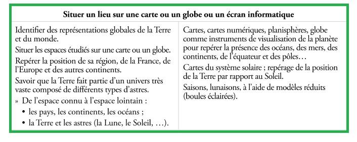représentations globales Terre Monde Univers Programme cycle 2 CP CE1 CE2