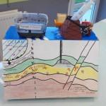 Modélisation origine extraction du pétrole SVT (12)