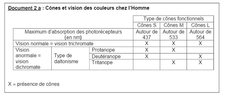 Sujet Bac Sciences ES L métropole 2016 (16)