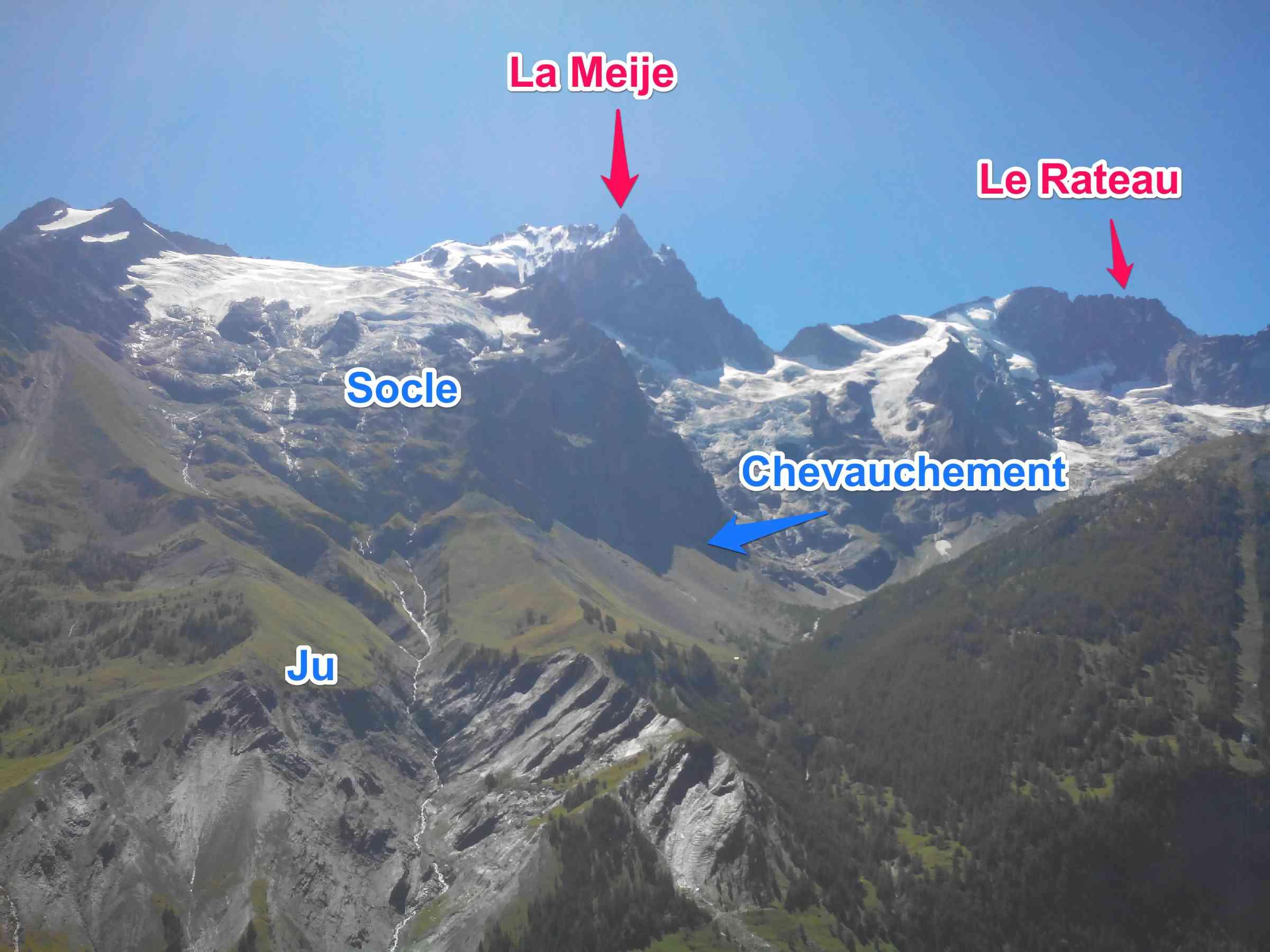 Glacier La Meje Rateau socle Jurassique chevauchement