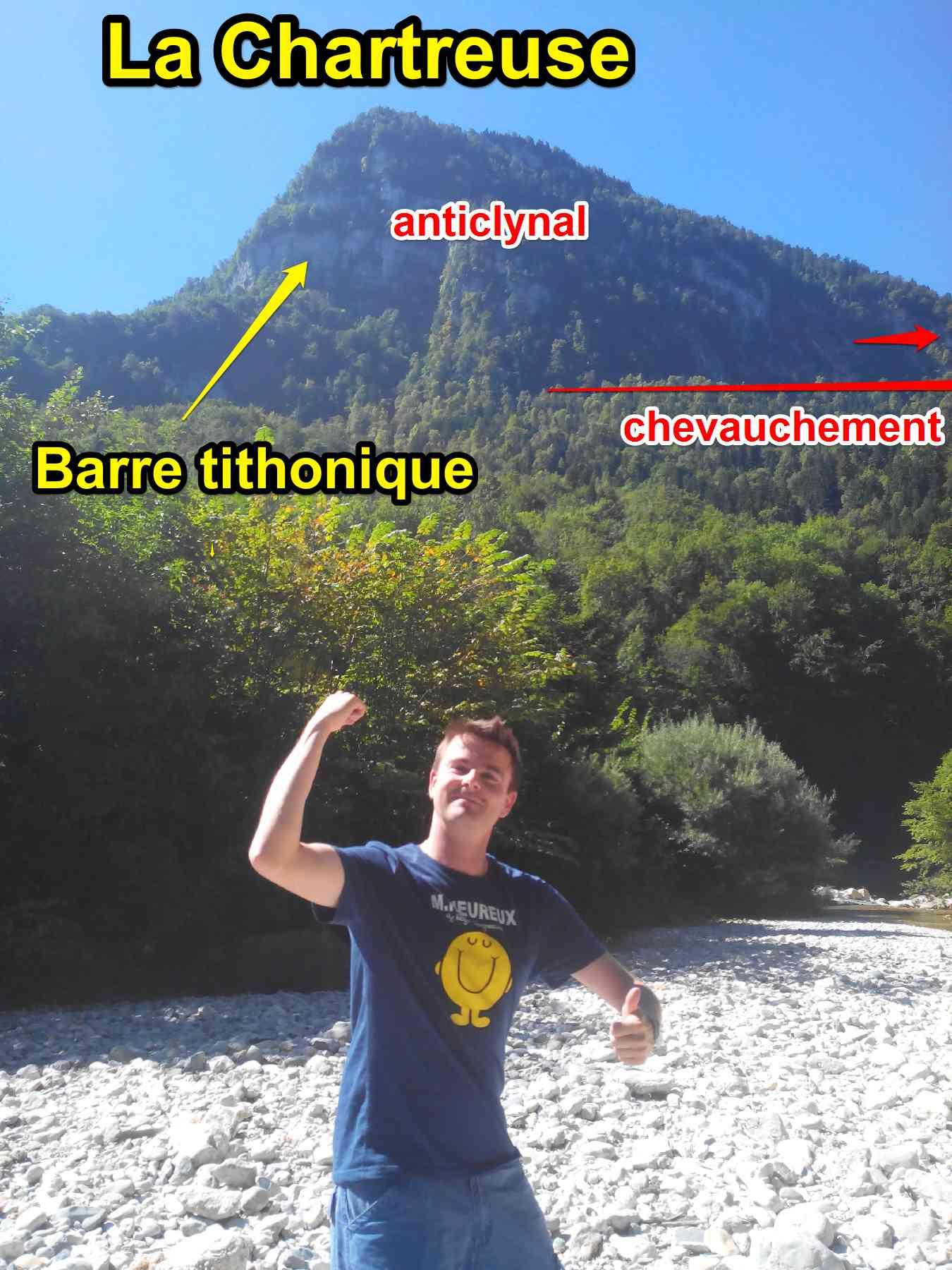 La Chartreuse barre tithonique anticlynal chevauchement SVT géologie