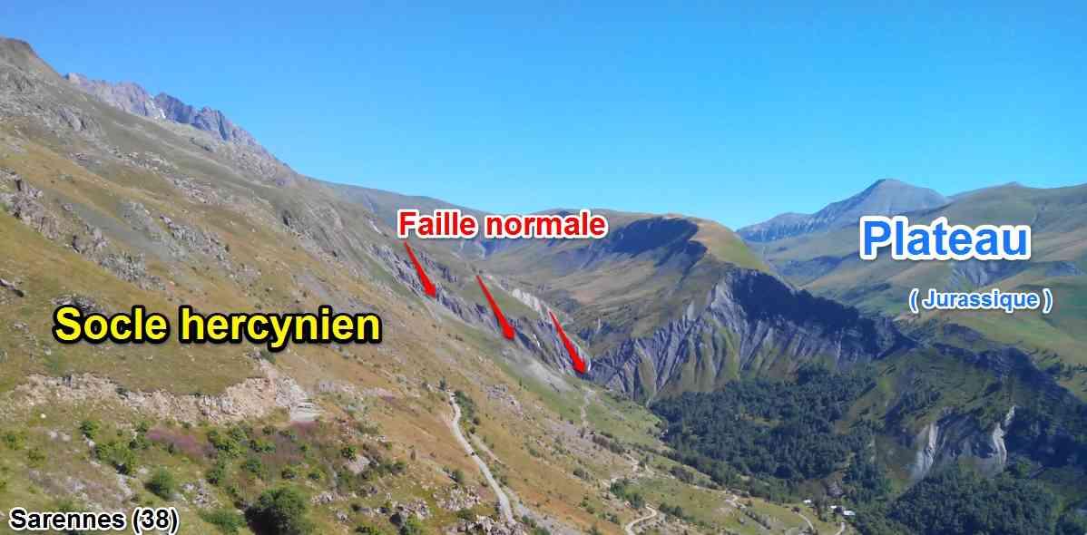 plateau socle hercynien Alpes jurassique grande Rousse Emparis SVT