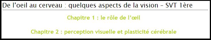 chapitre-vision-svt-classe-1ere