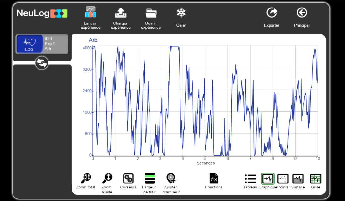 Mesure en Activité ECG capteurs Equasciences Neulog