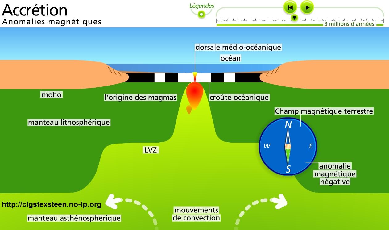 animation-sur-les-anomalies-magnetiques-svt-1ere-s