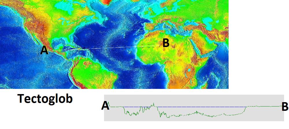 coupe fond océanique tectoglobe
