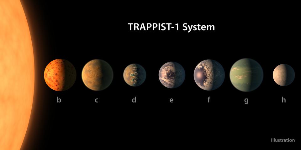 exoplanète NASA