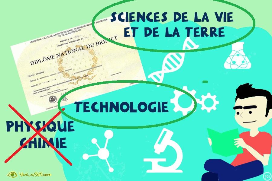 Epreuve de Sciences de la vie et de la Terre Brevet des collèges DNB