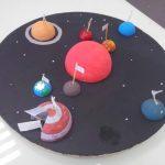 Modélisation du système solaire SVT (2)