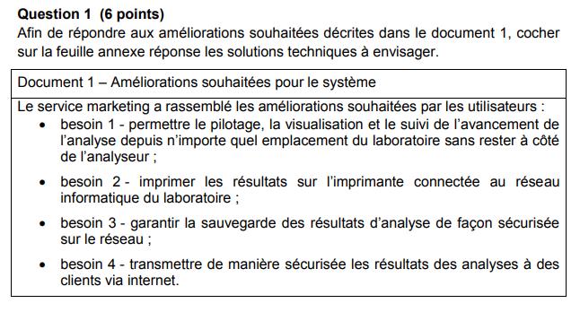 Technonologie DNB Brevet des collèges 2