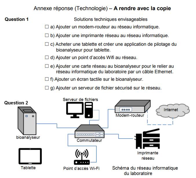 Technonologie DNB Brevet des collèges 6