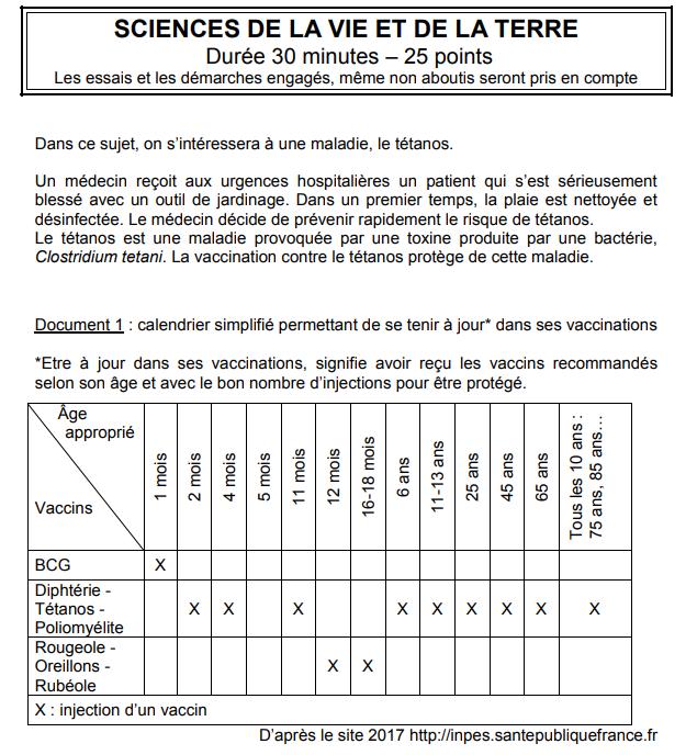 sujet SVT brevet des collèges métropole DNB