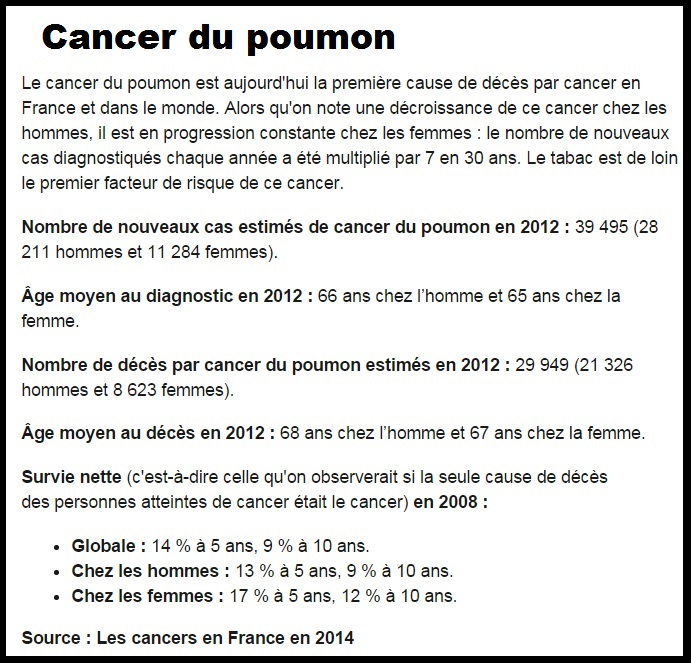 cancer du poumon respiration SVT