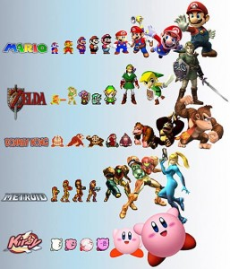 evolucion-personajes-videojuegos