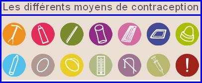 differents-moyens-contraception
