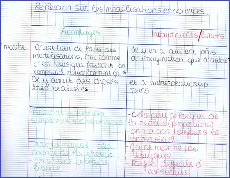 devoir maison svt seconde