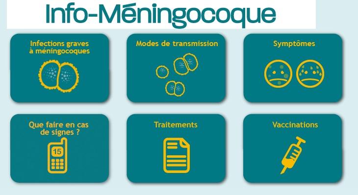 meningocoque