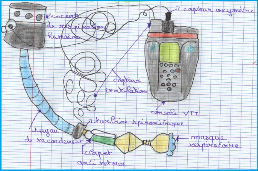 montage exao respiration consommation O2 SVT