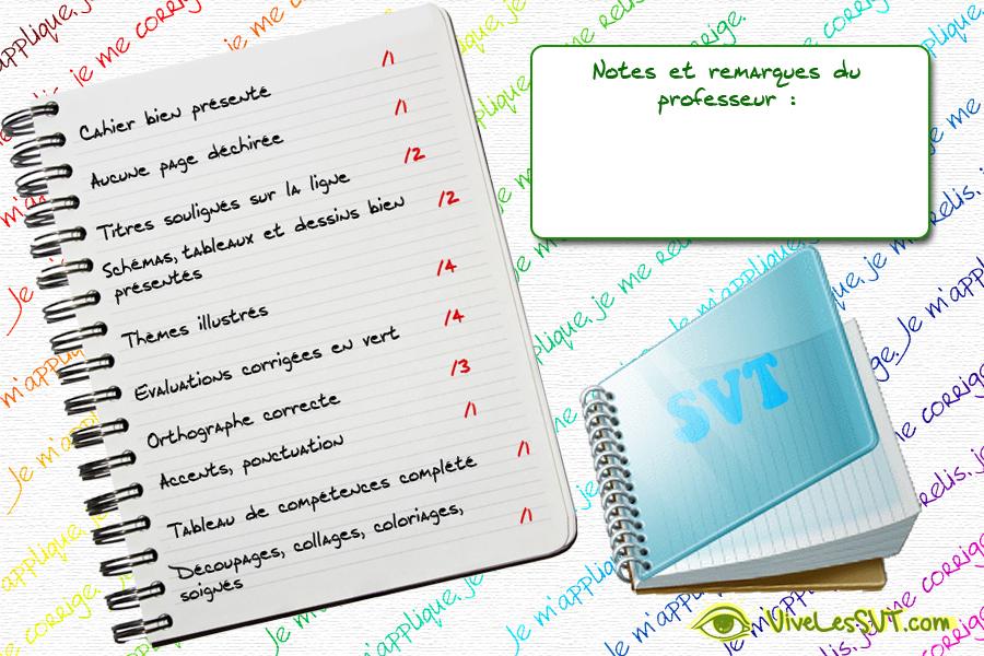 Socle commun de connaissances et de compétences en SVT