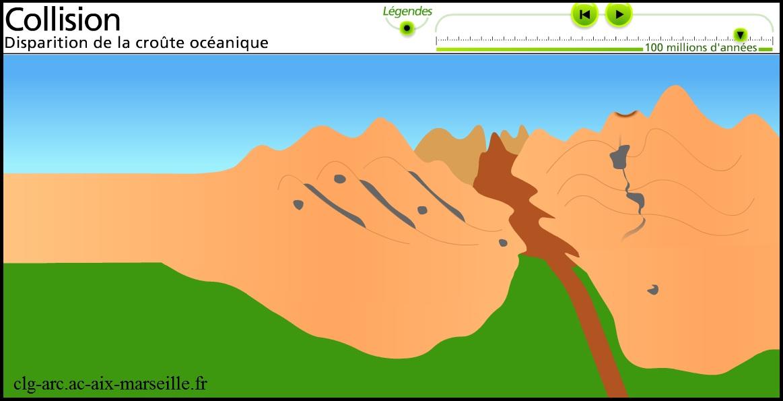 Le domaine continental : lithosphère continentale, reliefs et épaisseur crustale