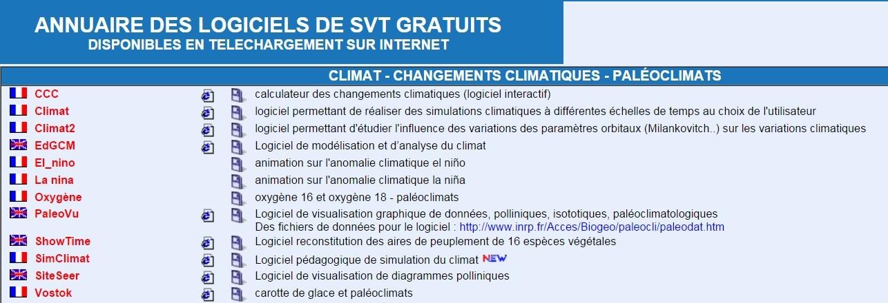 annuaires sites logiciels CLIMAT SVT