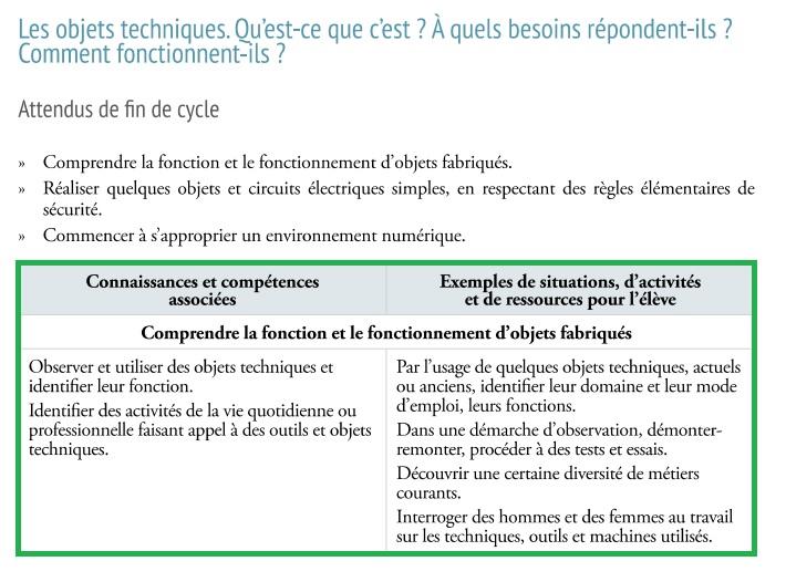 objets techniques cycle 2 CP CE1 CE2 programmes