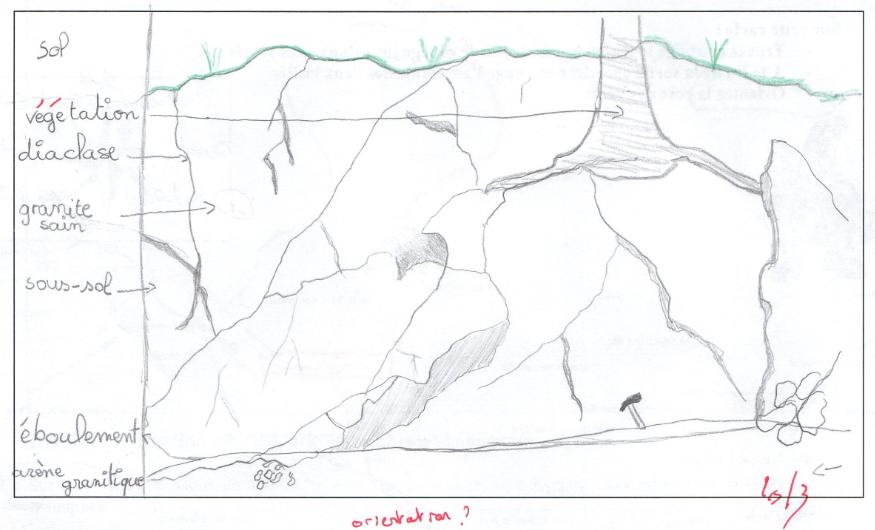 dessin affleurement de granite 1