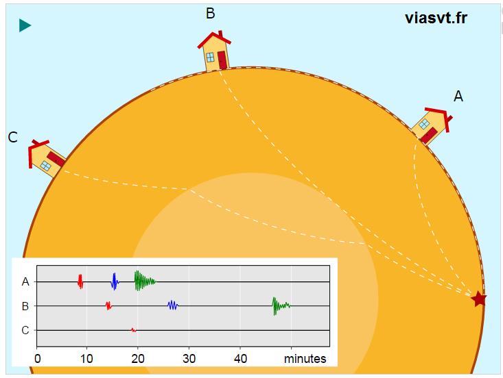 animation-ondes-sismiques-viasvt