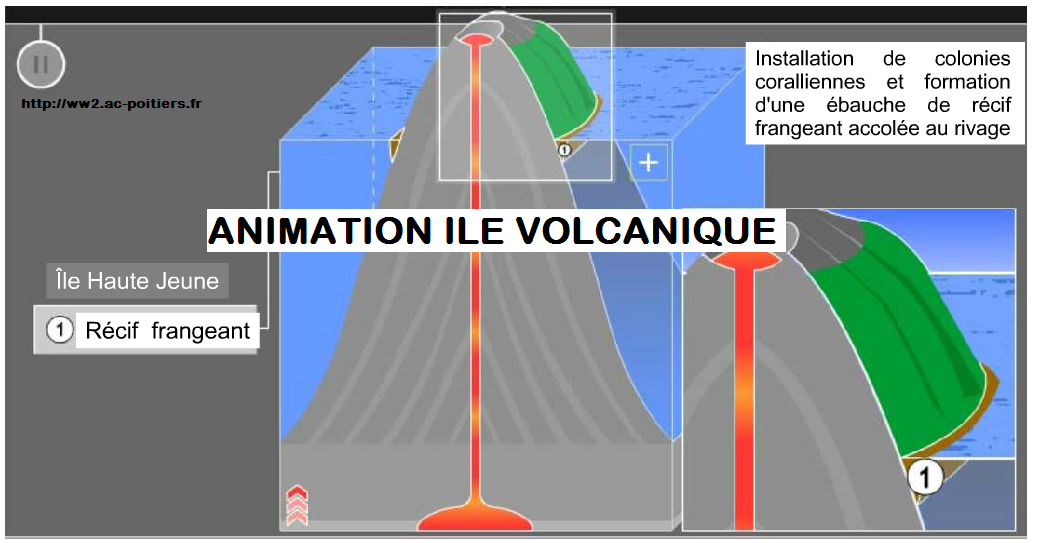 animation en ligne sur les iles volcaniques points chauds SVT 1ère S