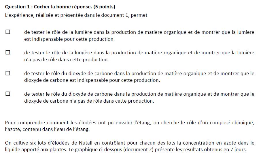 Question 1 QCM sujet zéro SVT dnb