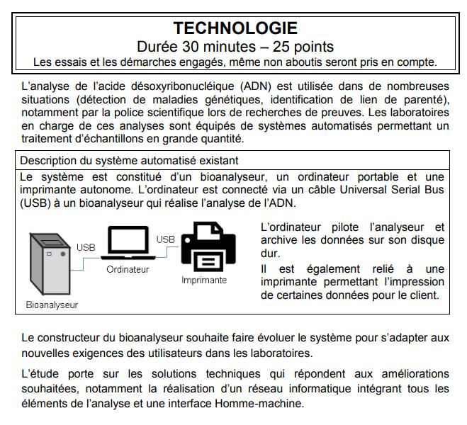 Technonologie DNB Brevet des collèges