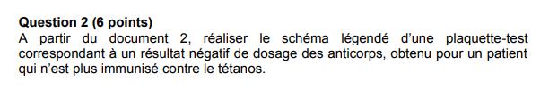 sujet SVT brevet des collèges métropole DNB 3