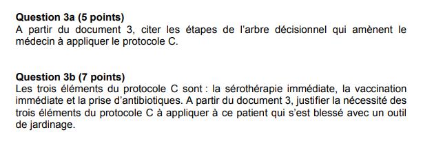 sujet SVT brevet des collèges métropole DNB 5
